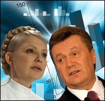Президент Польщі відмовився модерувати діалог між Януковичем та Тимошенко