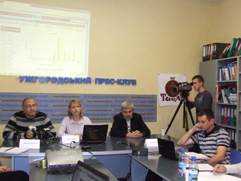 В Ужгороді презентували результати наймасштабнішого в Україні моніторингу
