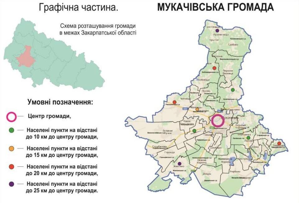 Керівництво Мукачівської РДА обговорило з експертами питання об'єднання територіальних громад