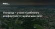 Ужгород потрапив у другу десятку рейтингу комфортності українських міст
