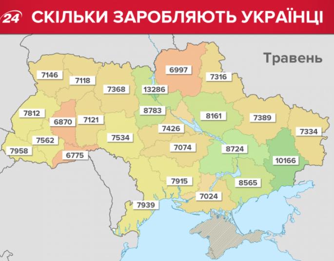 На Закарпатті – один із найбільших темпів росту зарплати по Україні