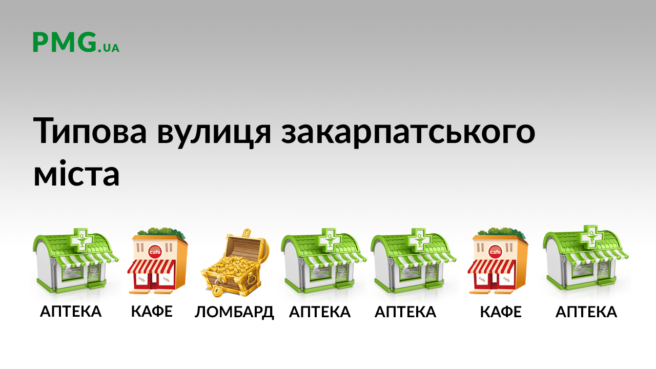 Між аптеками – півкілометра, а ліки тільки за рецептом: в Україні готують революційні зміни