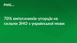 Понад 70% угорськомовних випускників шкіл Берегівщини не змогли скласти ЗНО з української мови