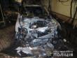 В одному з дворів Ужгороді вночі підпалили дві машини