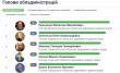 Названа позиція Геннадія Москаля у рейтингу відповідальності голів ОДА
