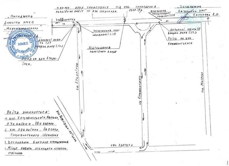 Завтра, 20 лютого, у Мукачеві перекриють вулицю Шевченка