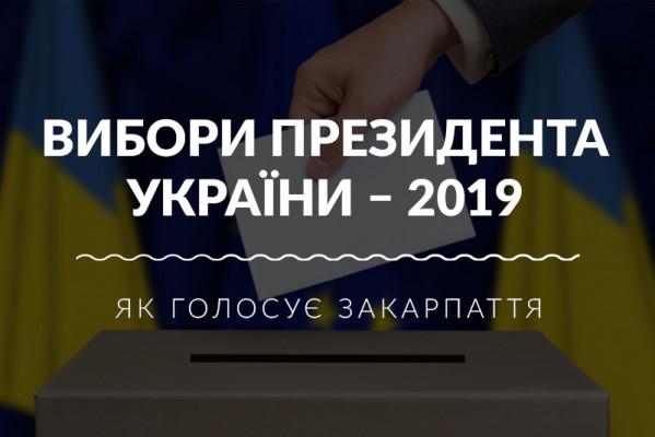 Вибори на Закарпатті: онлайн-марафон