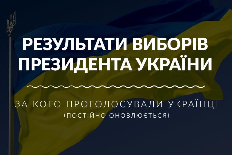 Другий тур виборів президента України 21 квітня 2019 року: Порошенко чи Зеленський