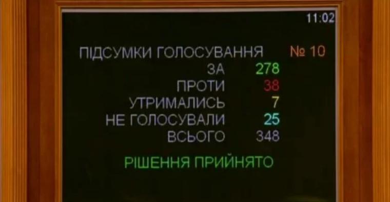 Рада проголосувала за закон про державну мову в Україні