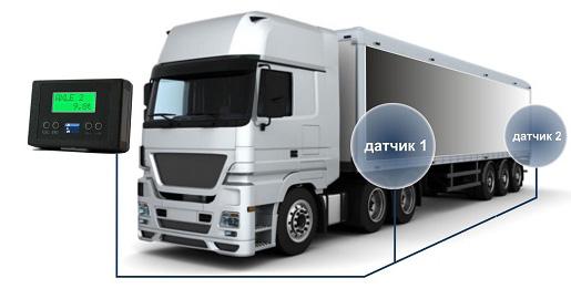 На українських дорогах з'являться нові датчики контролю