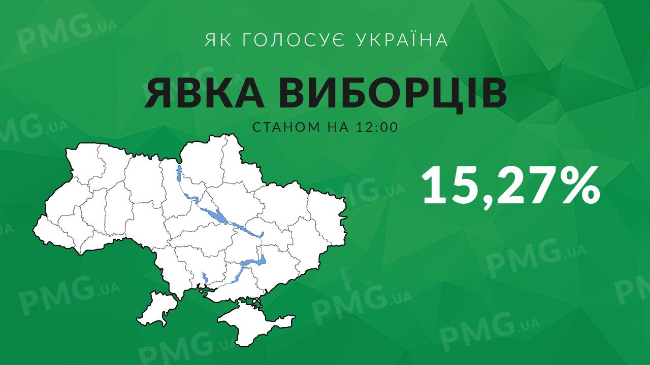 ЦВК оприлюднила перші дані про явку виборців