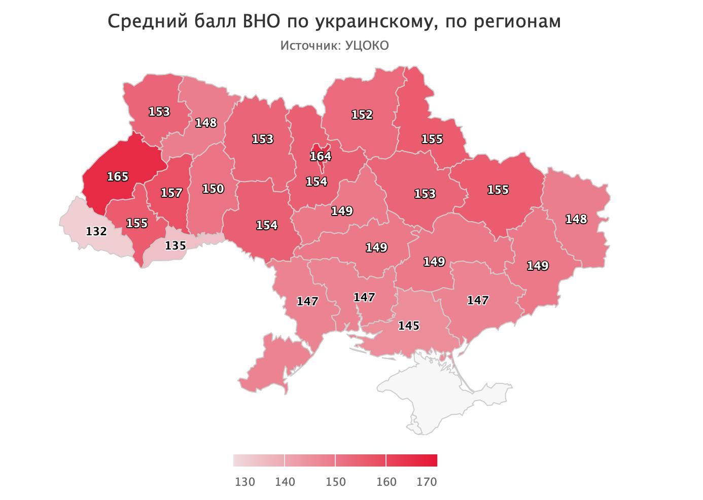 Найгірше знають українську, математику та історію: Закарпаття – останнє в Україні за підсумками ЗНО