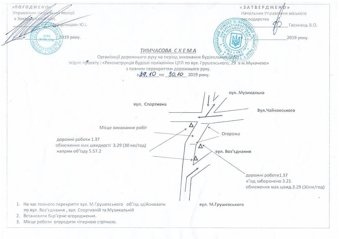 У Мукачеві перекриють вулицю Грушевського: про причину та схема об'їзду