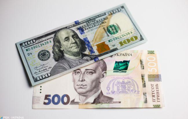 Курс валют на 15 січня 2020 року
