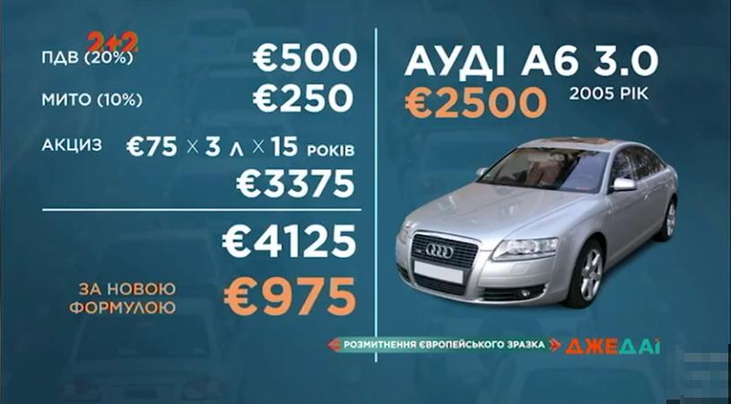 """Розмитнити Audi A6 2005 року можна буде за 975 євро? """"Євробляхи"""" можуть стати доступніші за однієї умови"""