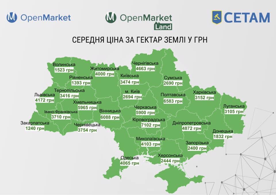 Закарпатці найменше в Україні заробляють на оренді землі