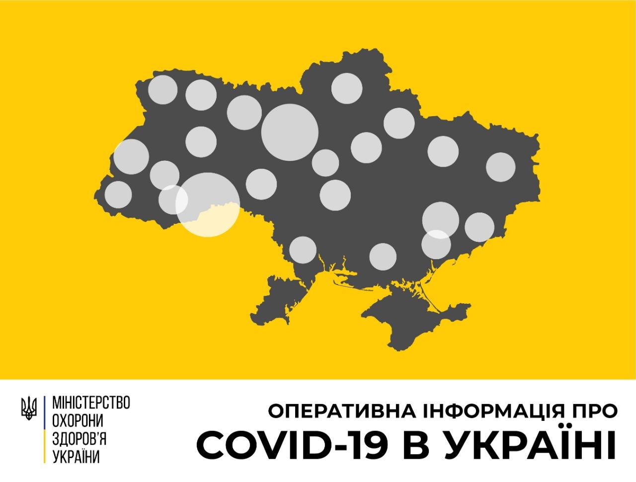 154 нові випадки коронавірусу за добу зафіксовано в Україні