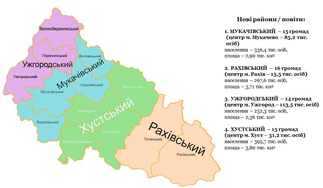 Відомо, скільки районів та які саме залишаться у Закарпатті після реформи
