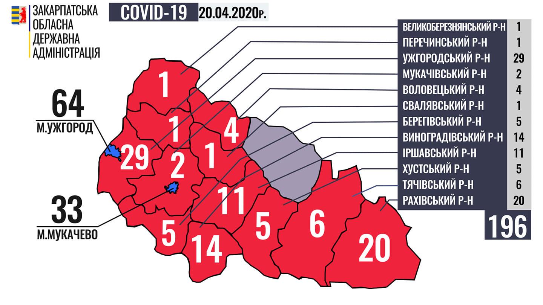 Число хворих на коронавірус у Закарпатті наближається до 200: карта поширення