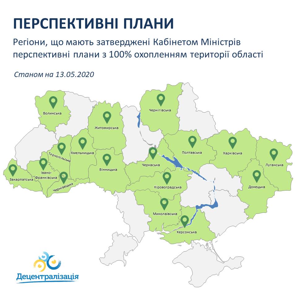 Перспективний план Закарпатської області: Уряд ухвалив рішення