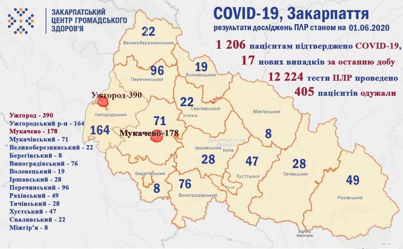За добу в області зросла кількість хворих на коронавірус