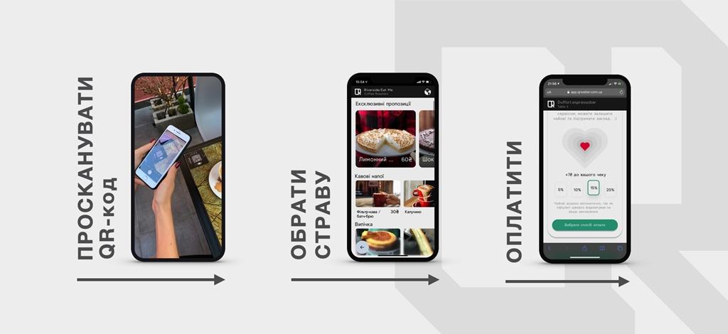 Закарпатці створили інноваційний стартап QRWaiter