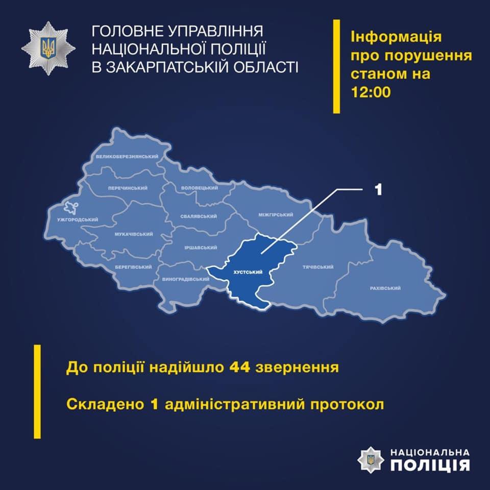 Поліція Закарпаття озвучила інформацію про порушення в день виборів станом на 12:00