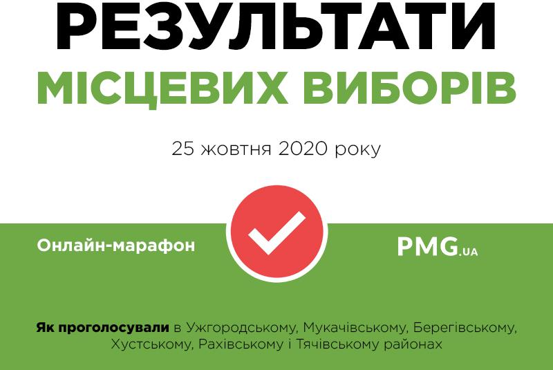 Місцеві вибори 25 жовтня 2020 року: як проходить голосування на Закарпатті