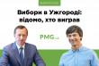 В Ужгороді порахували всі голоси: хто став міським головою