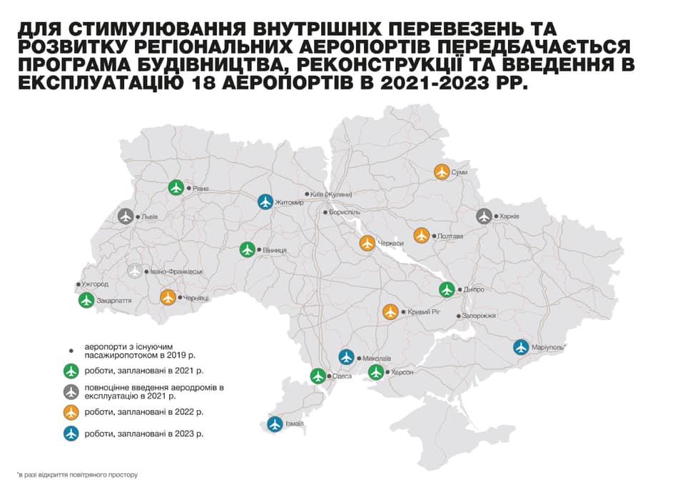 Oголошено тендер на передпроєктні роботи нового аеропорту на Закарпатті