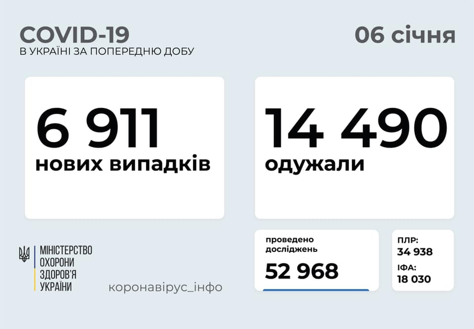 В Україні знову зростає кількість хворих на коронавірус