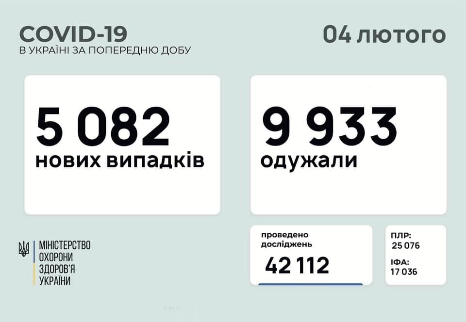 В Україні різко зросла кількість хворих на коронавірус: оновлена статистика