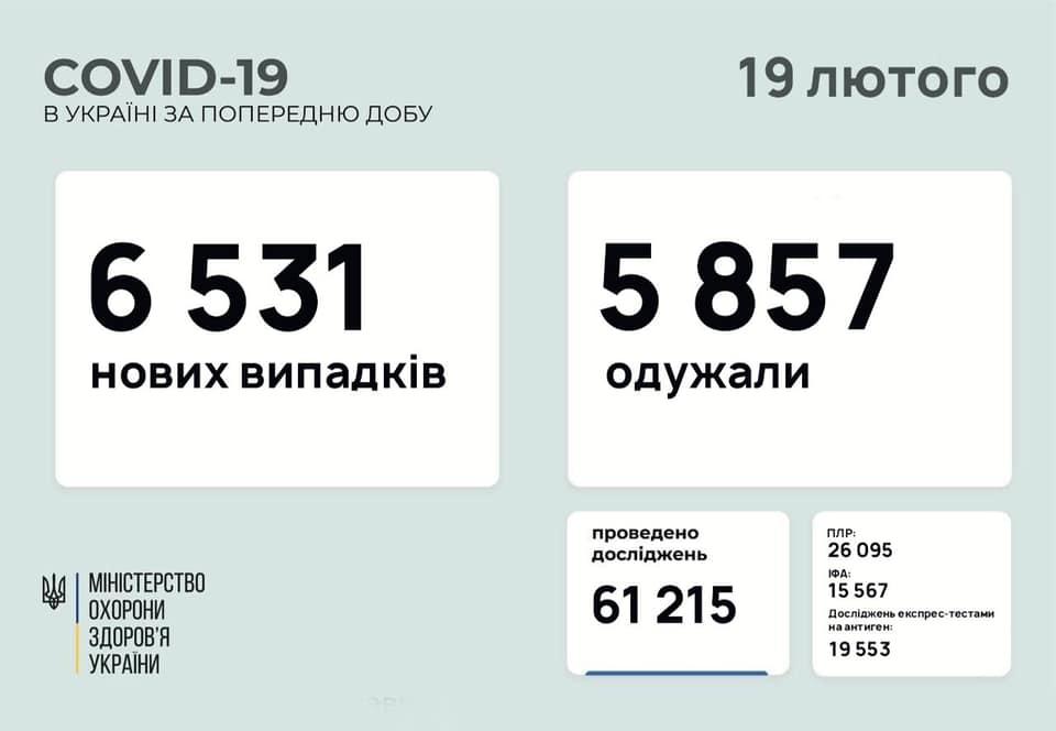 В Україні зафіксовано найбільшу кількість хворих на коронавірус за останній період