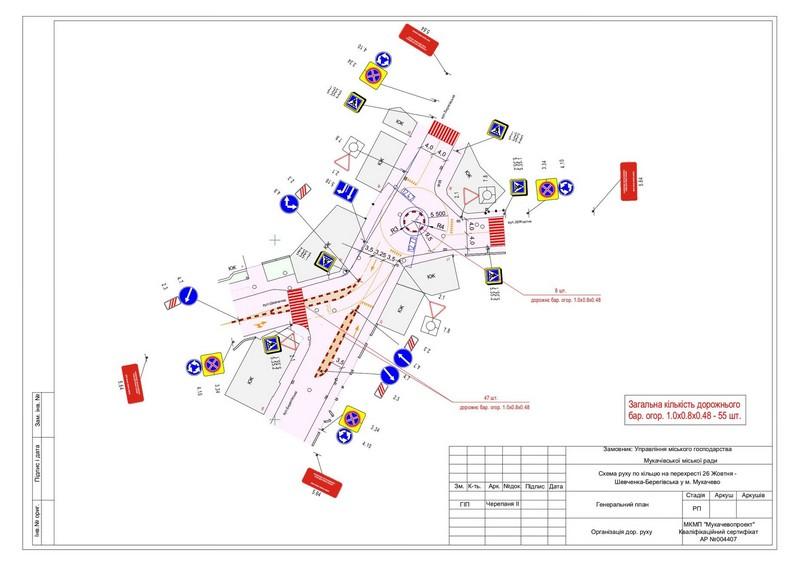 Завтра у Мукачеві облаштовуватимуть кільцеві розв'язки на кількох перехрестях