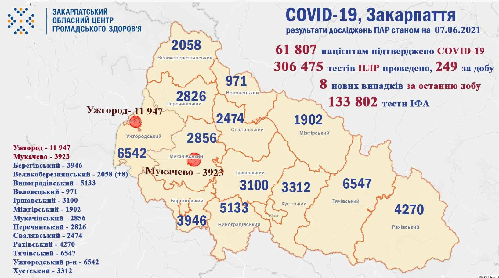 Тільки в одному районі Закарпаття виявили хворих на коронавірус: відомо, де саме
