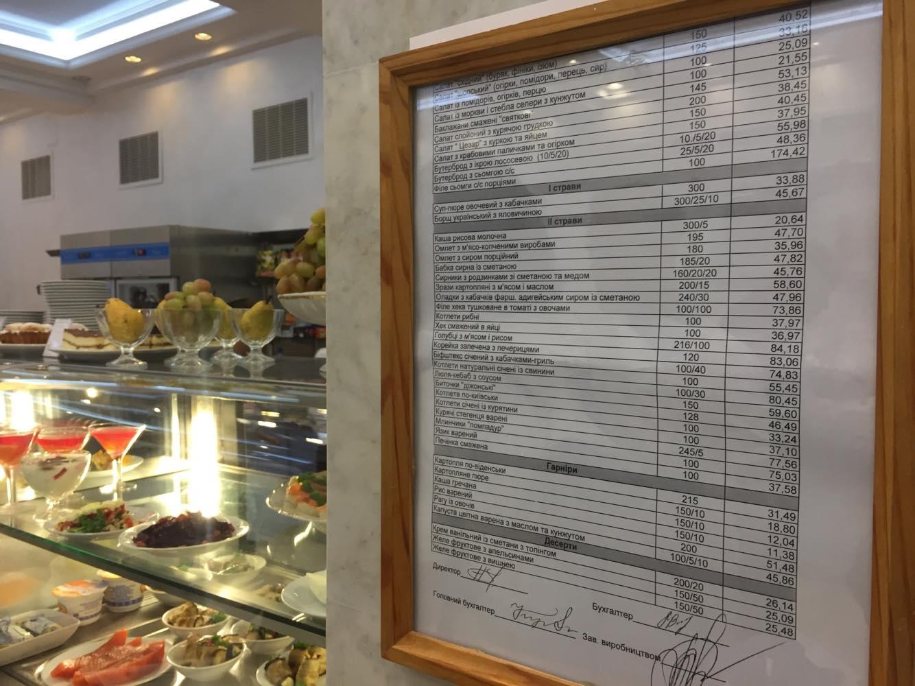 Ціни у їдальні Верховної Ради