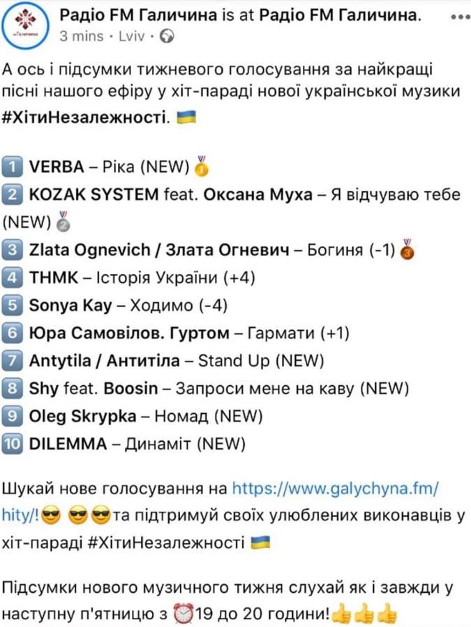 Закарпатська співачка VERBA перемогла у хіт-параді Хіти незалежності